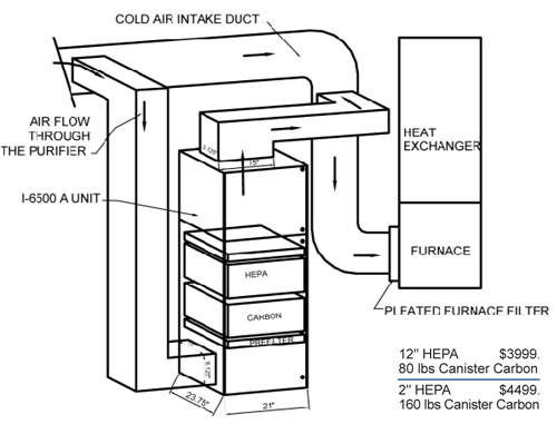furnace duct diagram