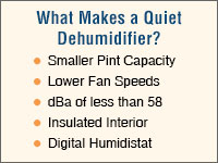 Quiet Dehumidifiers for Homes!