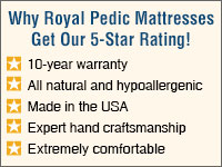 Why Royal Pedic Mattresses Get Our 5-Star Rating!