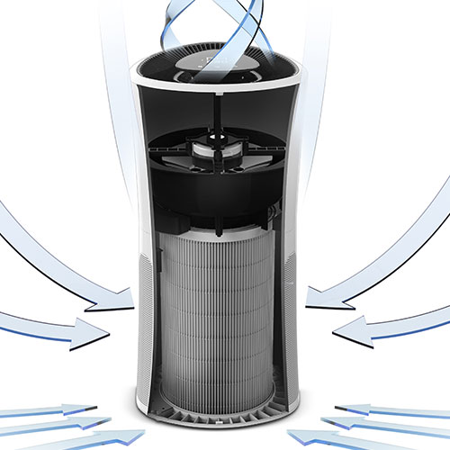 Quietpure Home Air Purifier With Free Quietpure Whisper